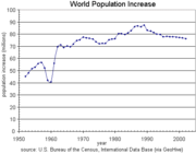 increase.